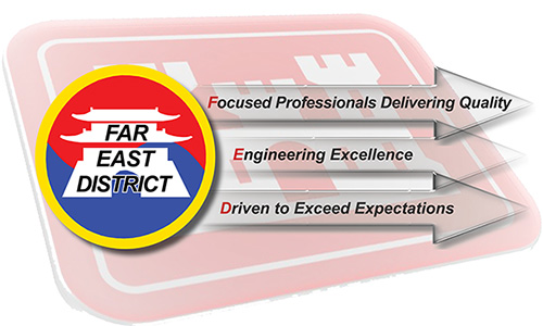 Far East Vision: Focused Professionals Delivering Quality, Engineering Excellence and Driven to Exceed Expectations.